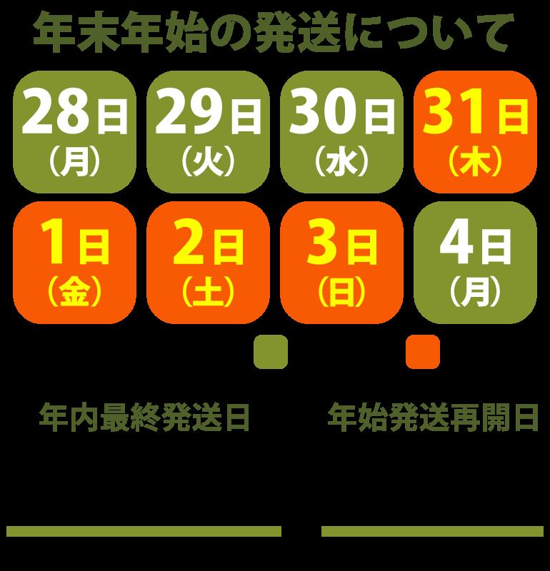shopnews_202012_nenmatsu_sp.png